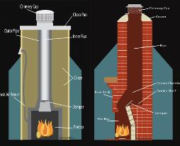 Fireplace Parts Diagram Fireplace Free Engine Image For